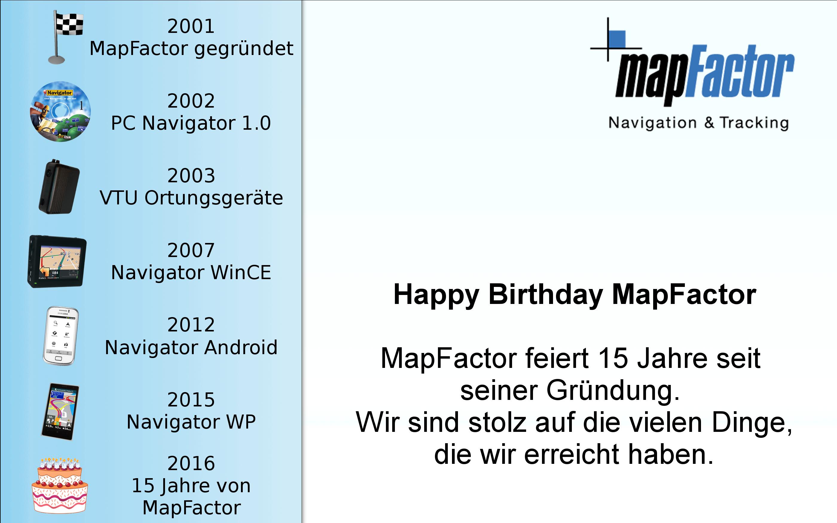 15 Jahre seit MapFactor Gründung