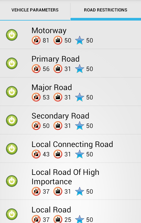 Screenshot - Road restrictions