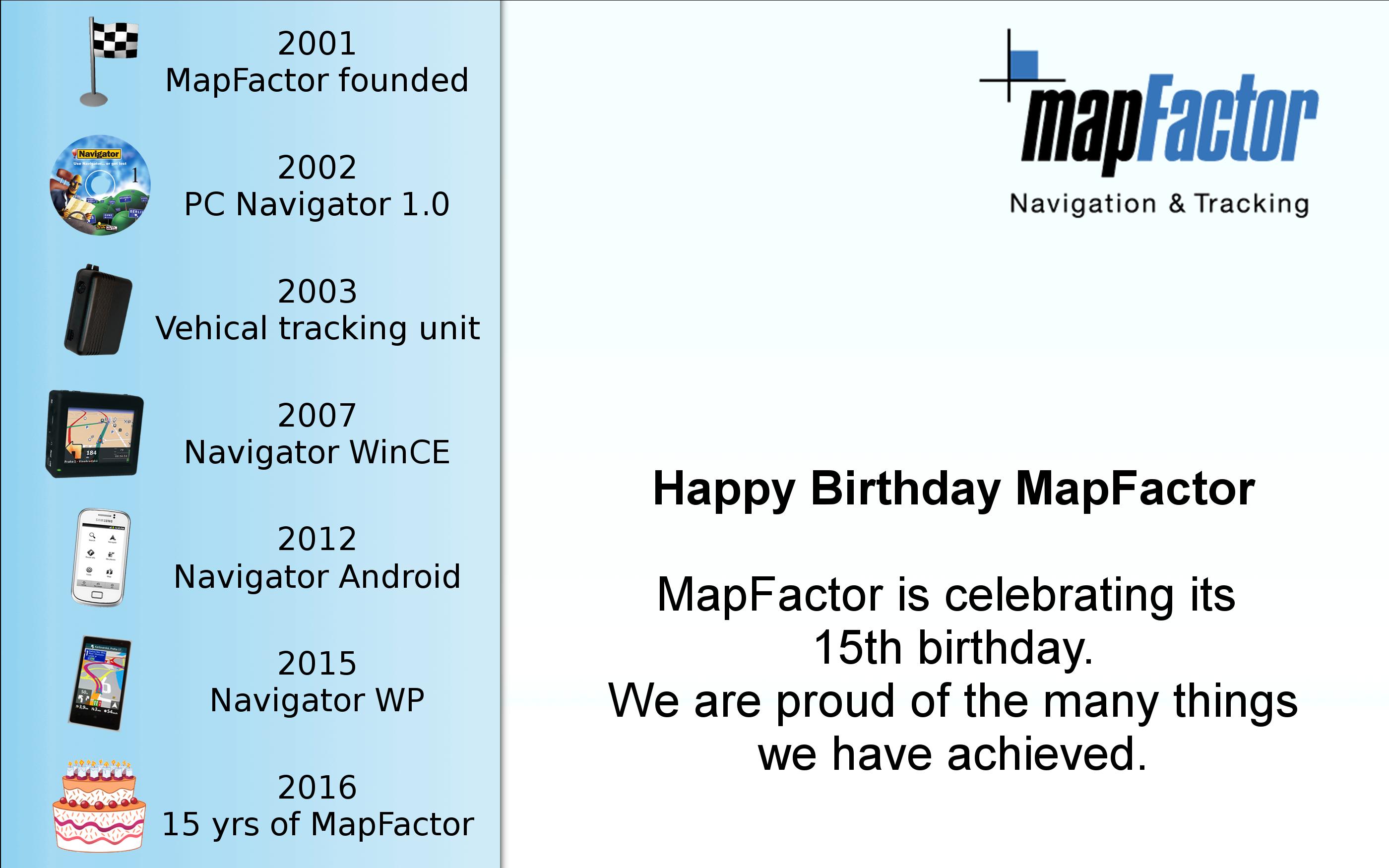 15 years of MapFactor